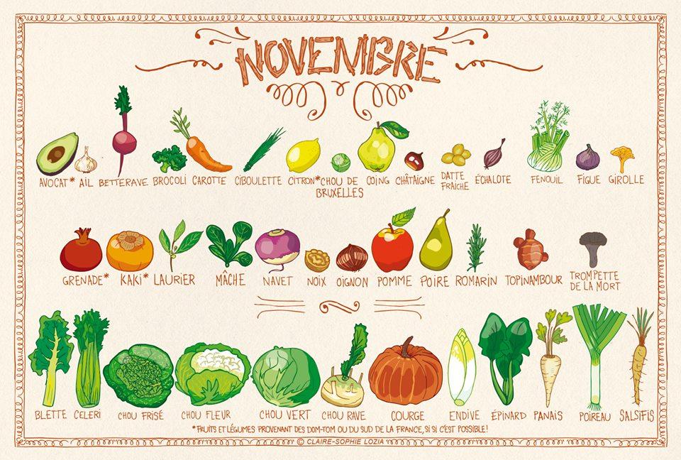 calendrier_fruits_legumes_novembre
