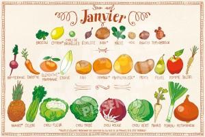Fruits et légumes de janvier: faites le plein de vitamines